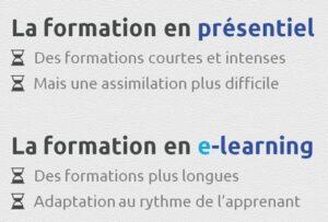 offre de formation e-learning