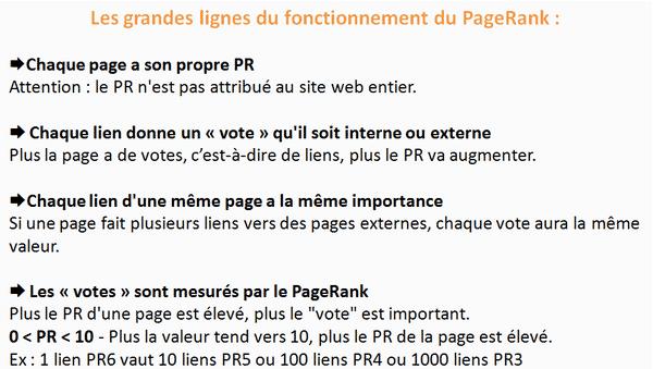 fonctionnement PR PageRank