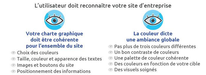identité visuelle site web