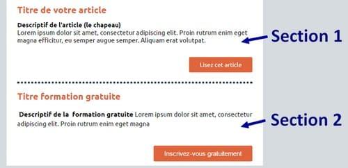 créer et structurer une newsletter