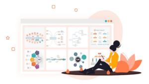 Le Mind Mapping avec GitMind ou comment booster votre efficacité ?