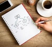 Prise de note en mind mapping